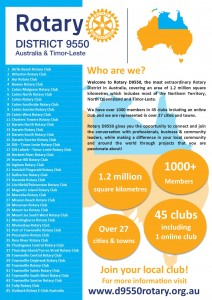 Rotary District 9550 Brochure